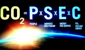 Bill Gates – CO2 equation – TED talk